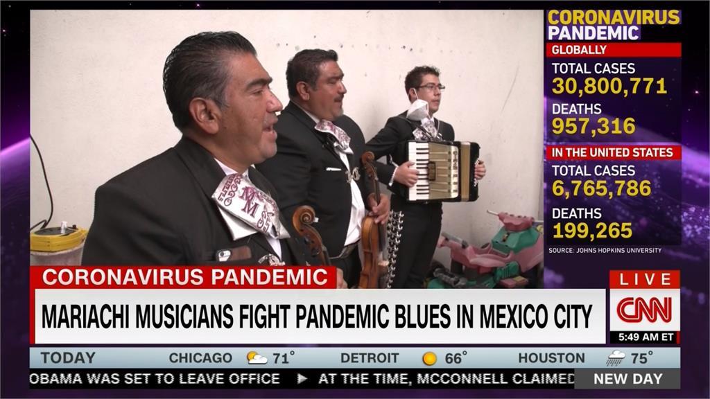 墨西哥疫情限制緩解!樂師喜迎「新正常」工作