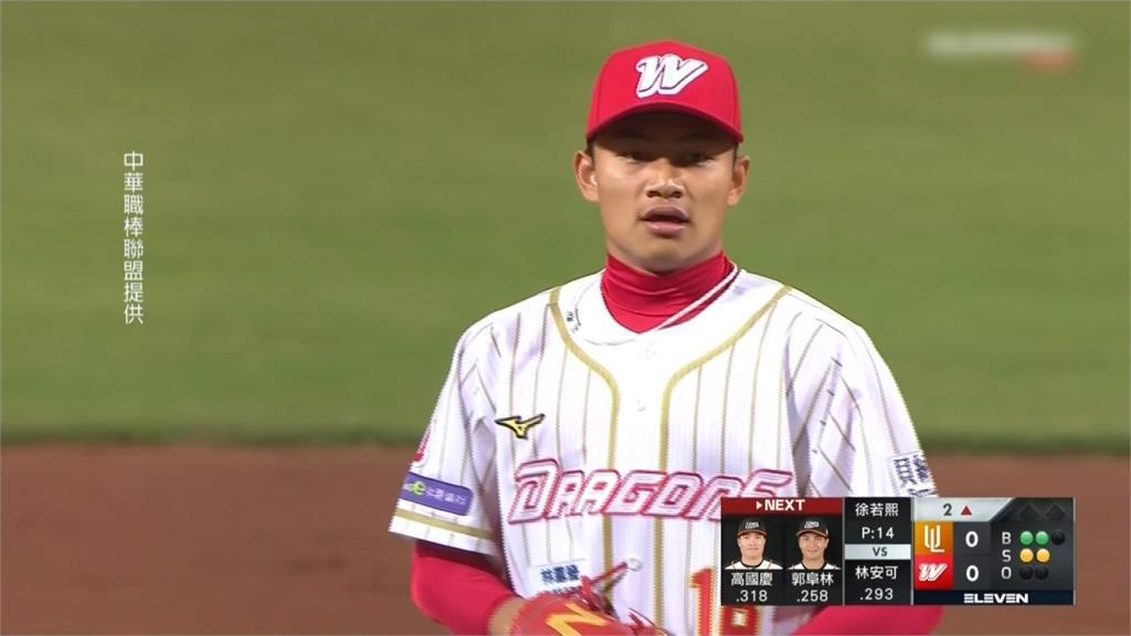 中職/火球男對決!徐若熙首度丟滿5局  古林睿煬狂飆10K
