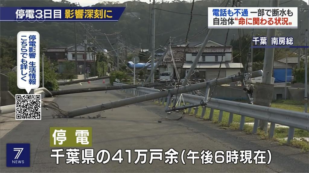 颱風法西襲日本 千葉縣40萬戶停電、至少2人熱死