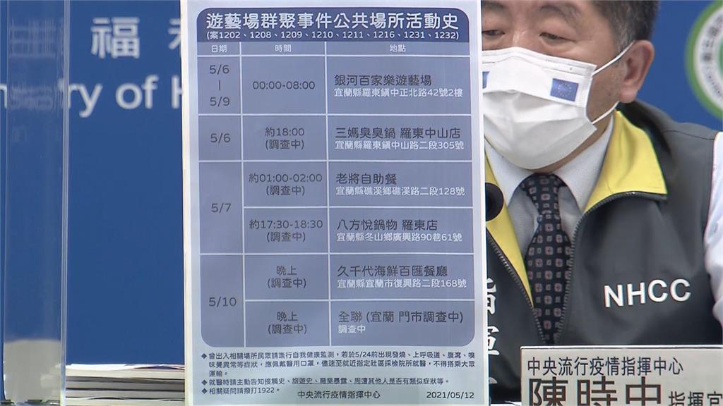 快新聞/單日來最高 暴增16例本土確診!