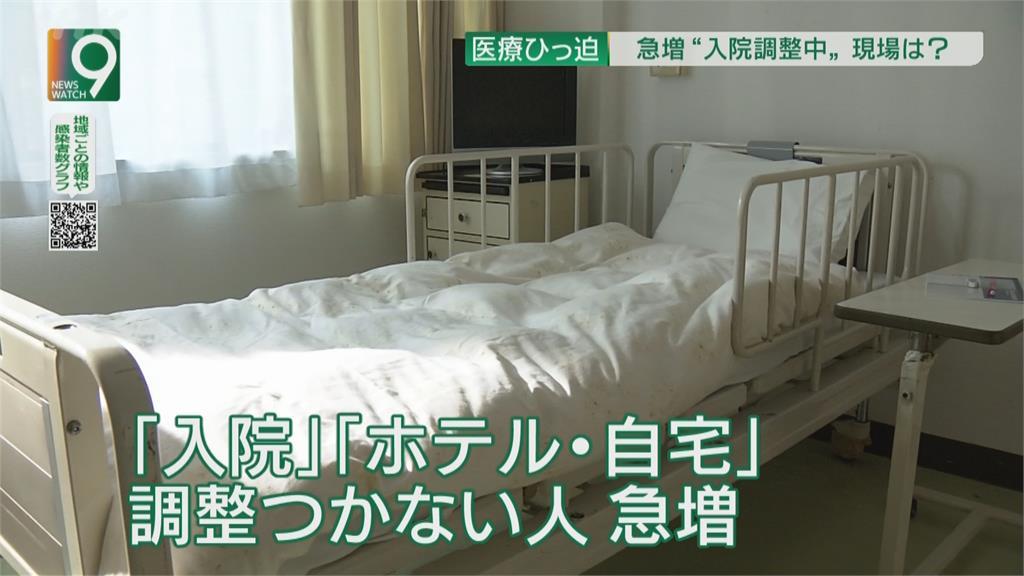 東京醫療體系現困境 近8千病患難定收治處