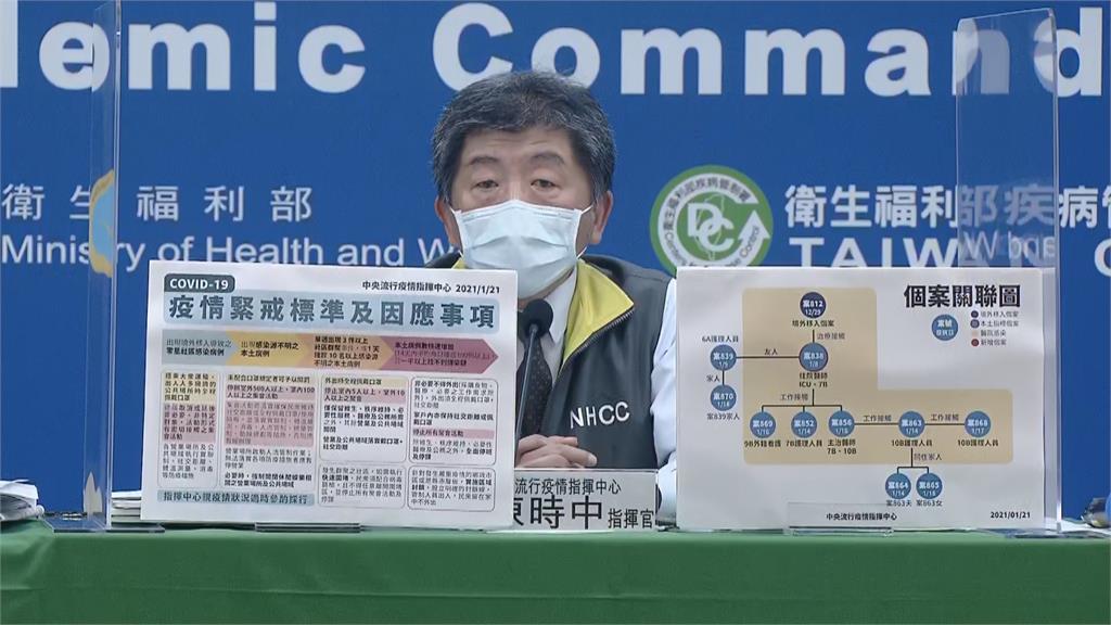 快新聞/部桃醫護收入受影響 陳時中:研議訂定「部桃專案」 給予津貼