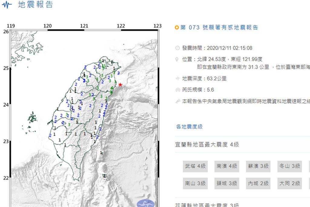快新聞/東部海域02:15規模5.6地震! 國家級警報半夜大響 最大震度宜蘭4級