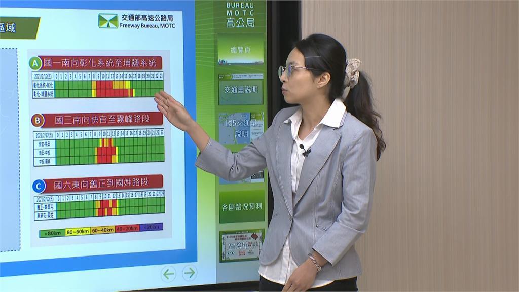 快新聞/國5雪隧上午湧車潮 高公局估國道全線下午較順暢