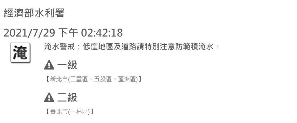 快新聞/全台大雨來襲!台北士林2級淹水警戒、新北三重五股蘆洲1級