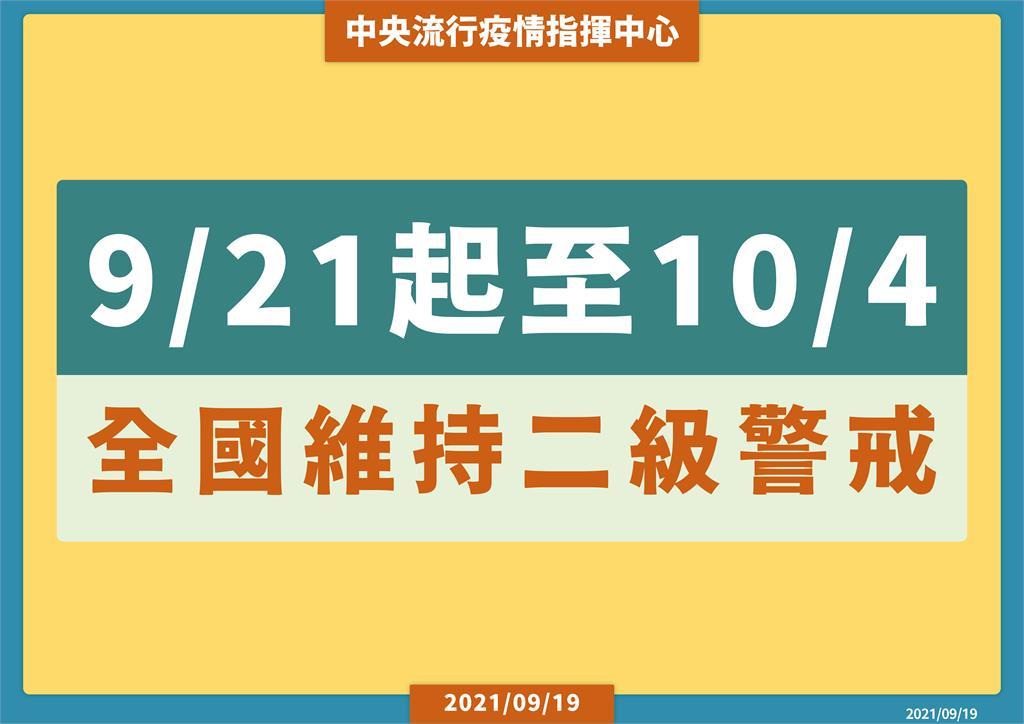 快新聞/全國二級警戒維持至10/4 會展活動「有條件」放寬