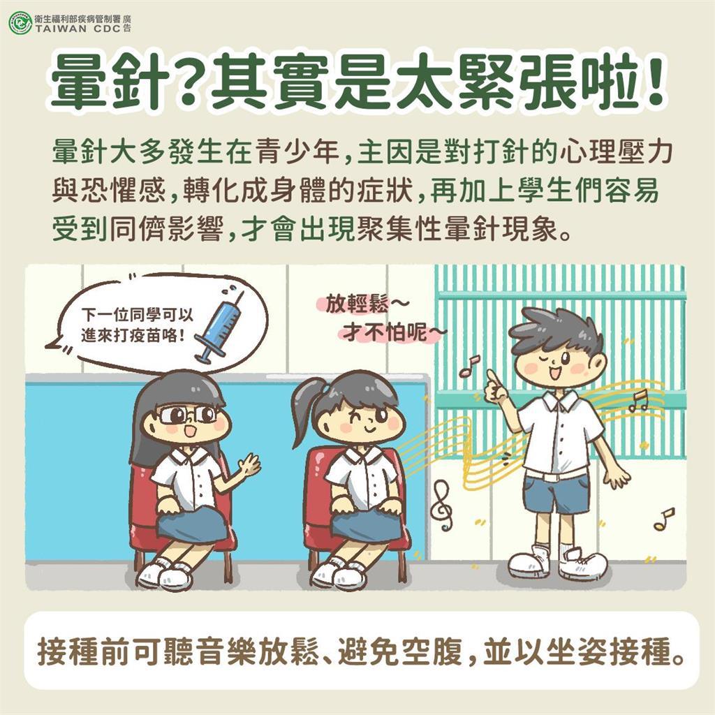 快新聞/接種流感疫苗後出現暈眩? 疾管署:其實是太緊張啦!