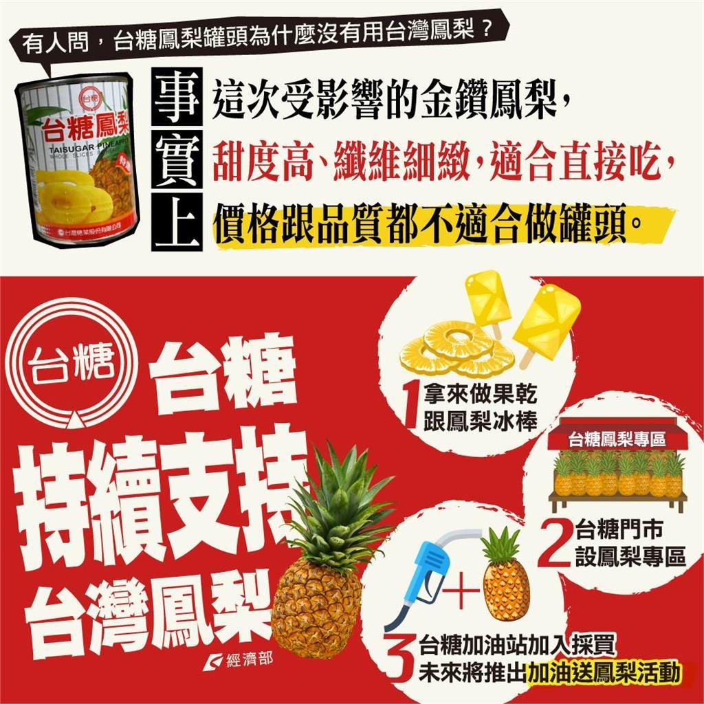 快新聞/「台糖鳳梨罐頭」用進口貨 經濟部釋疑:台糖挺鳳梨將「這樣做」