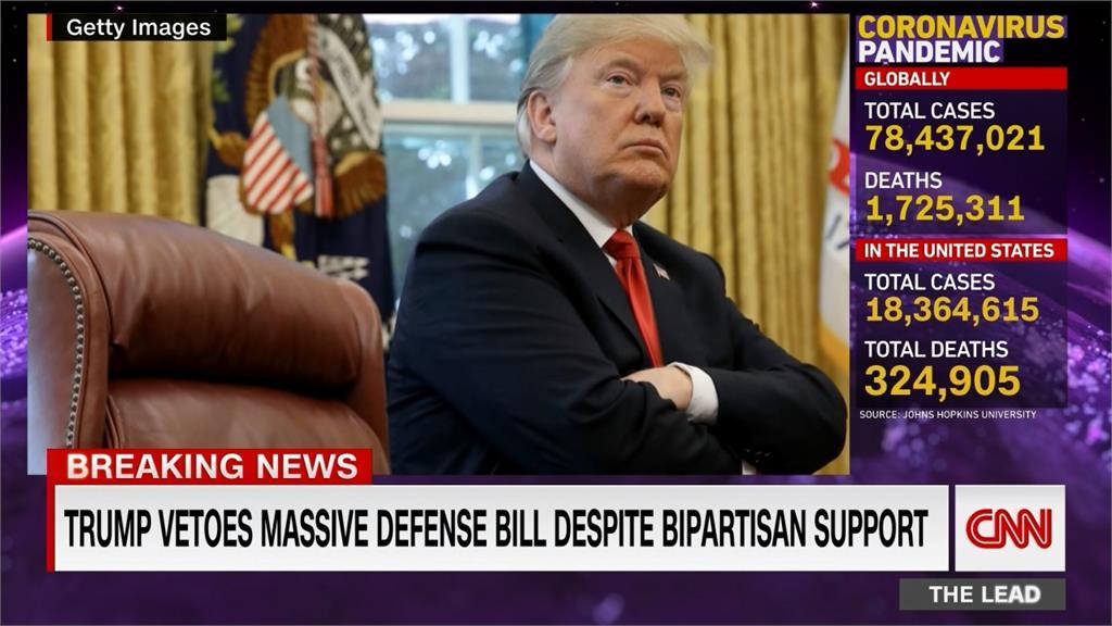 川普否決2021國防授權法 將退回國會再表決