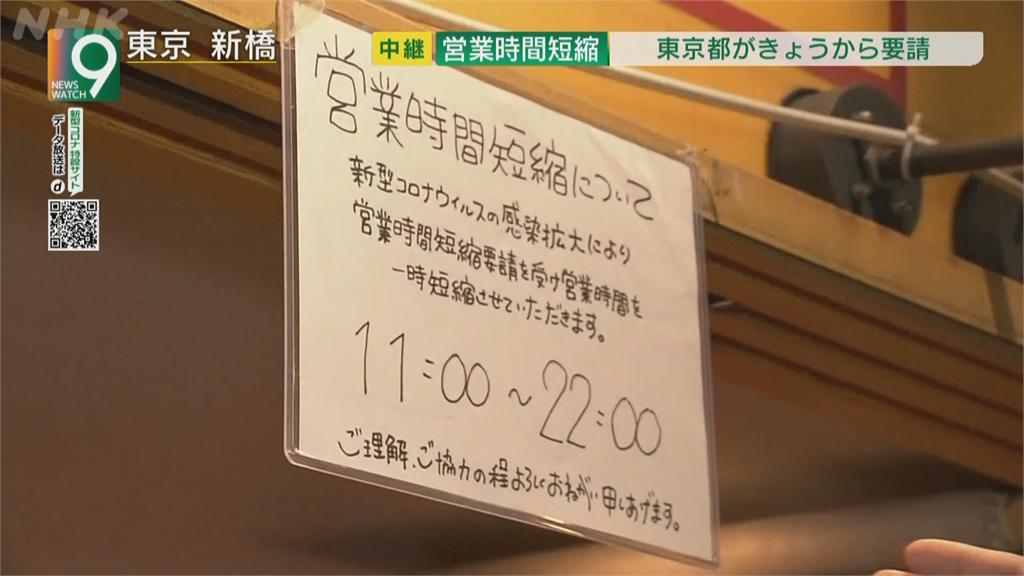 日東京抗疫情 呼籲餐飲業者晚間10點打烊