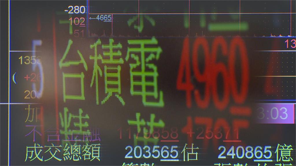 台積電股價止跌回升 早盤市值一度增1037億元