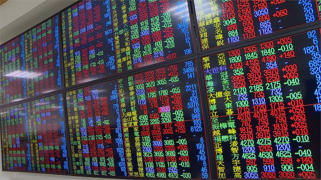 美1.9兆紓困引通膨憂慮 衝擊科技類股表現