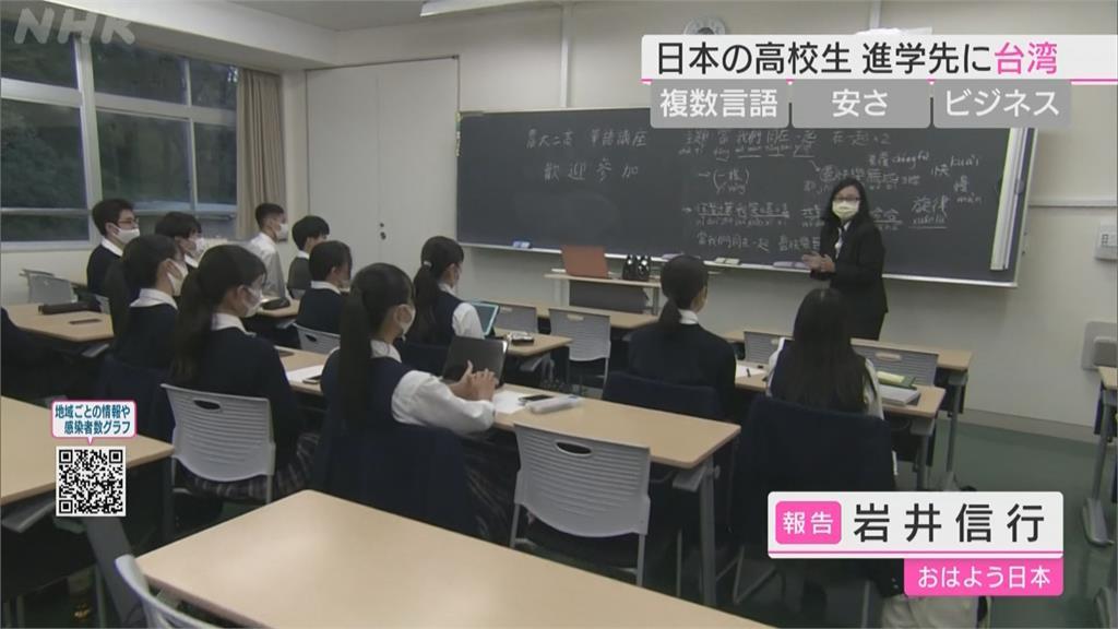 就是愛台灣!科技業全球頂尖 日本來台留學生增5倍 日媒專題分析