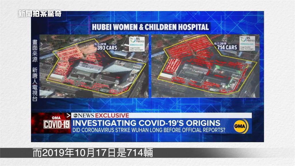 衛星照曝當地各醫院車流大增 哈佛:武漢肺炎去年8月就爆發