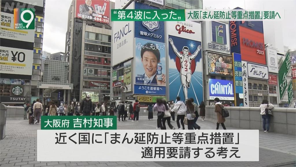 日本確診數反彈 大阪府知事警告「進入第4波流行」