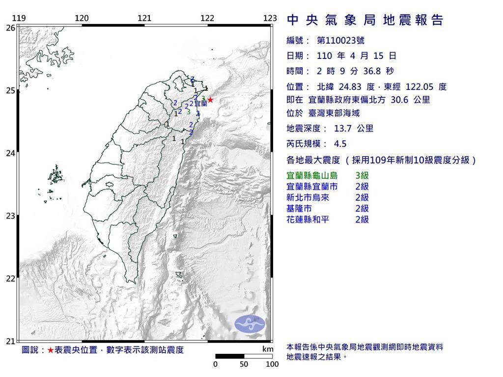 快新聞/東部海域02:09規模4.5地震 最大震度宜蘭縣3級