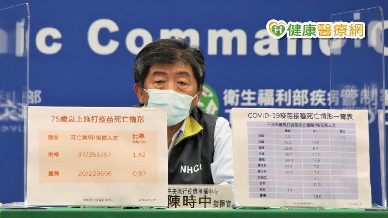 長者接種疫苗死亡率低於南韓 參與解剖補助30萬