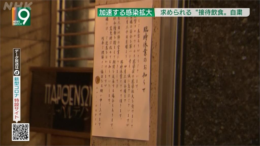 東京、大阪確診創新高!夜生活恐是引爆點