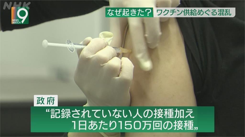 憂副作用、自認身體健康...日本年輕族群接種意願低