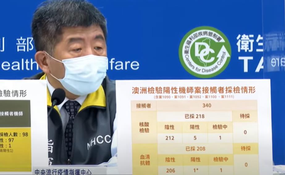 快新聞/華航染疫風波擴大「本土確診+4」!皆為個案接觸者