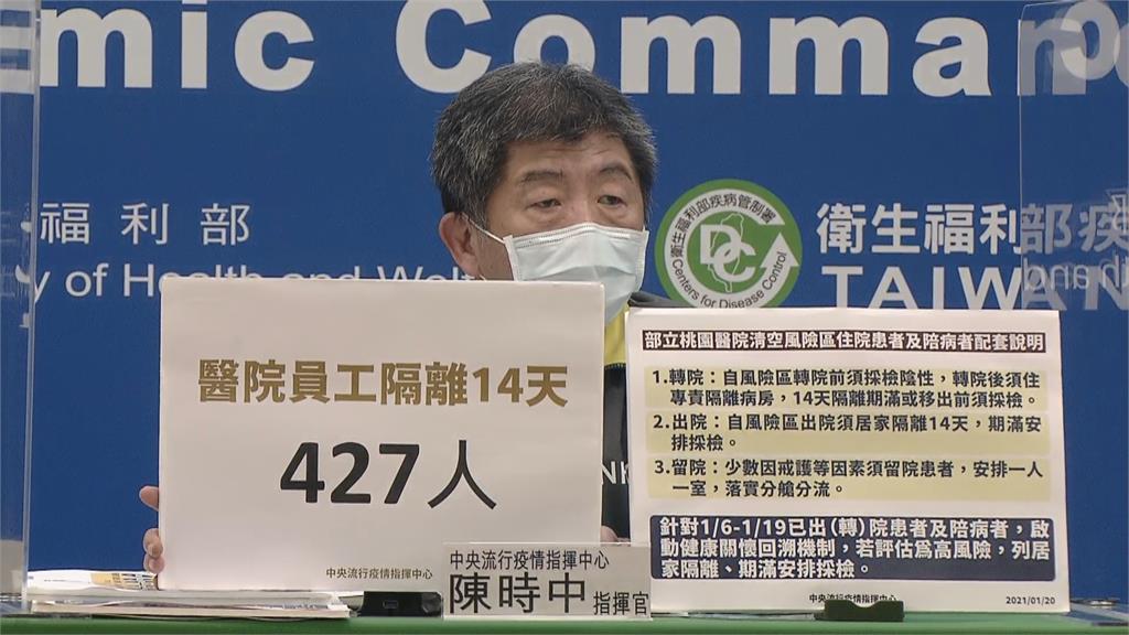 快新聞/ 陳時中:部桃427醫護居檢、已163人入住集中檢疫所