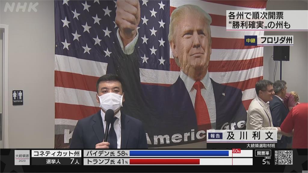 日本關切白宮誰當家 聚焦美日同盟麥馬斯特:美抗中戰略不會改變
