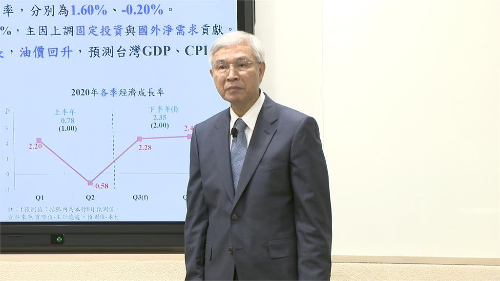 利率連2凍 央行上調2020年GDP至1.6% 楊金龍:持續寬鬆政策