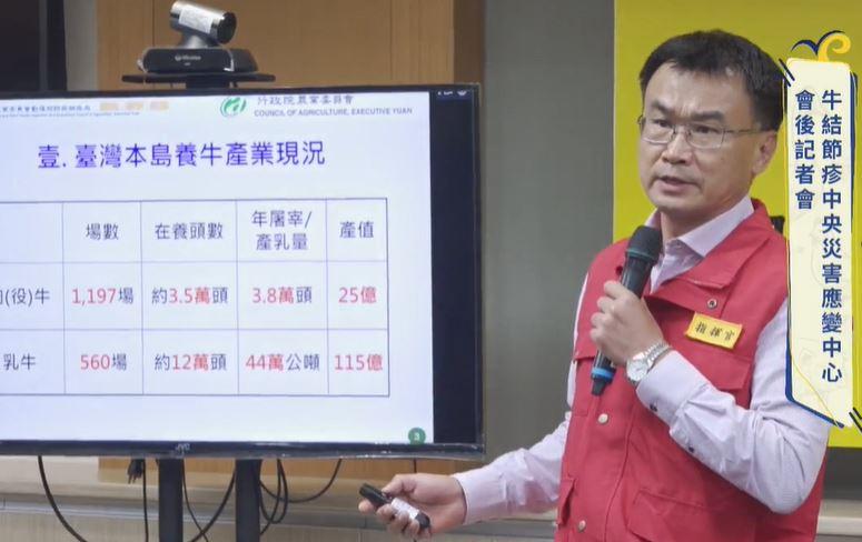 快新聞/林口爆本島首例牛結節疹「病毒與中國一樣」 苗栗以北牧場3天內打疫苗