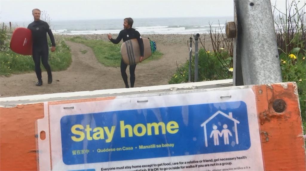 美國加州海灘擬頒防疫禁令 情節嚴重者恐遭罰款拘役