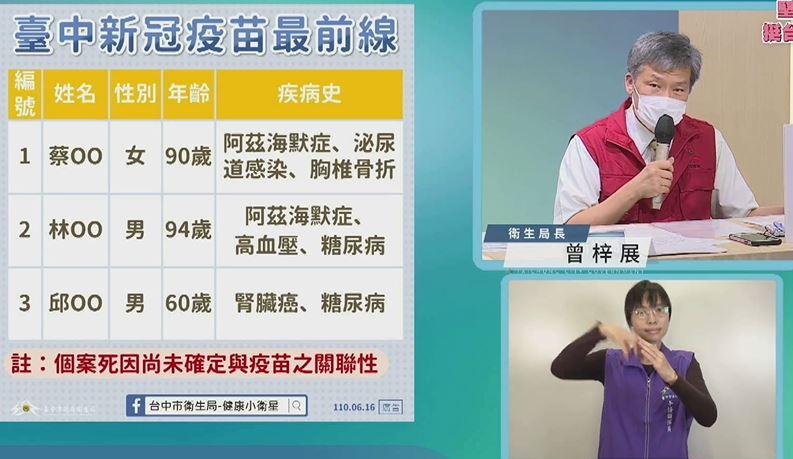 快新聞/台中3例! 護理之家6旬住民接種疫苗後死亡