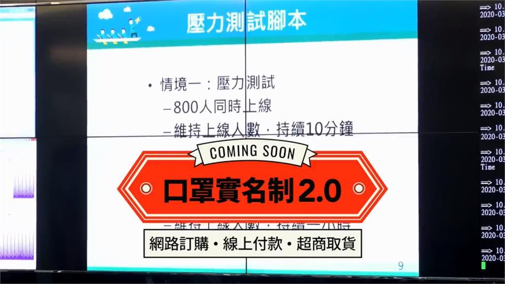 「口罩實名制2.0」網購3/12上線!手機預約流程曝光超easy