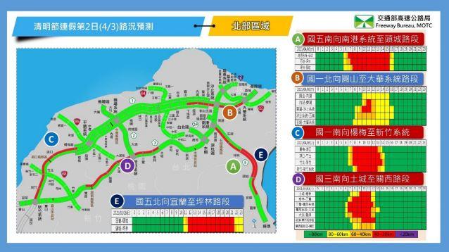 快新聞/清明節連假第2天 國道6大地雷路段曝光