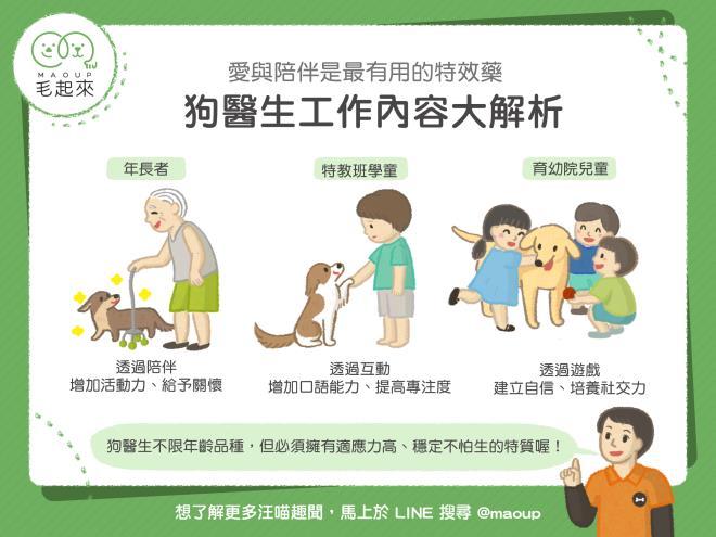 【狗狗冷知識】狗醫生工作內容大解析!愛與陪伴是最有用的特效藥~|寵物愛很大