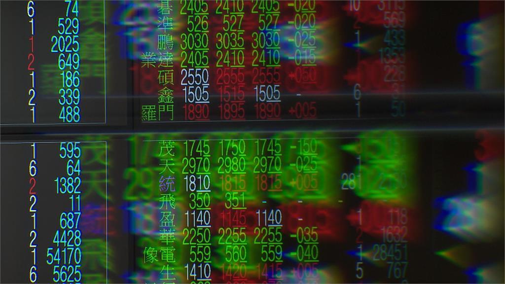 快新聞/恆大債務衝擊! 台股早盤重挫逾400點 失守17000點關卡