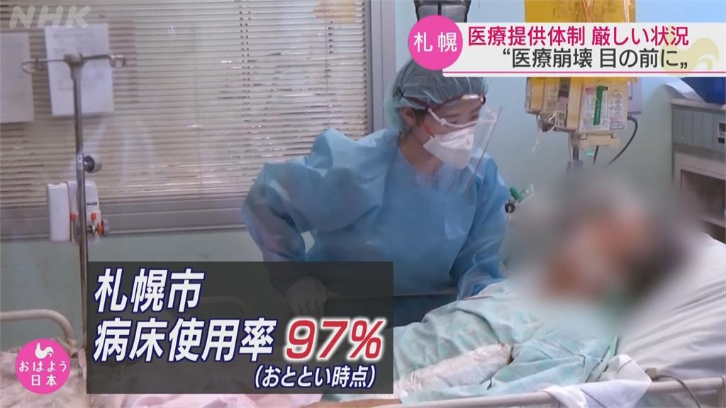 日本武肺累積確診逼近70萬!札幌病床使用率達97% 醫療瀕臨崩潰
