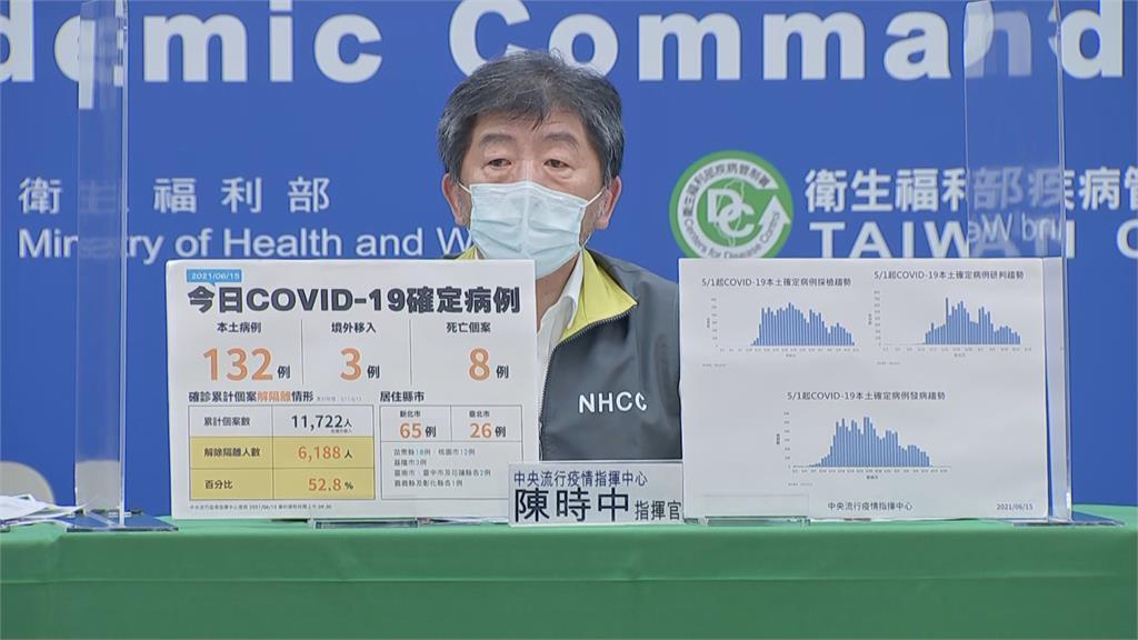快新聞/苗栗電子廠「高風險居隔移工」PCR採檢 陳時中:估有150~200人確診