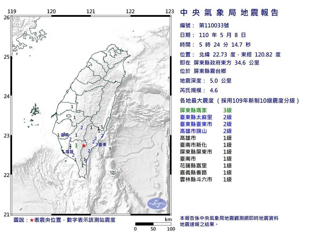 快新聞/屏東霧台規模4.6、4.3連兩震 最大震度3級