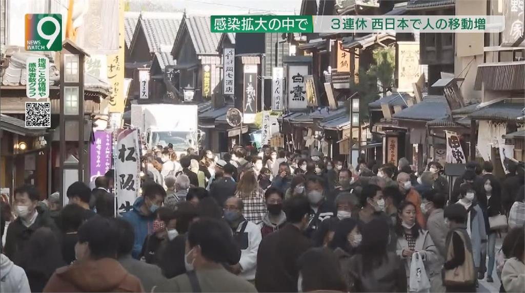 日疫情升溫重症飆高 國旅補助剔除大阪札幌