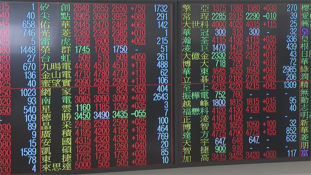 美股四大指數收紅 台積電大漲帶動電子類股