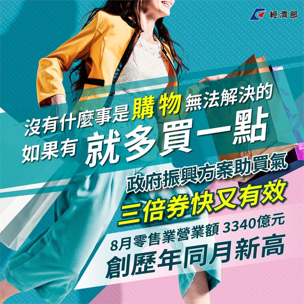 快新聞/8月零售業營業額3340億 再創歷年新高