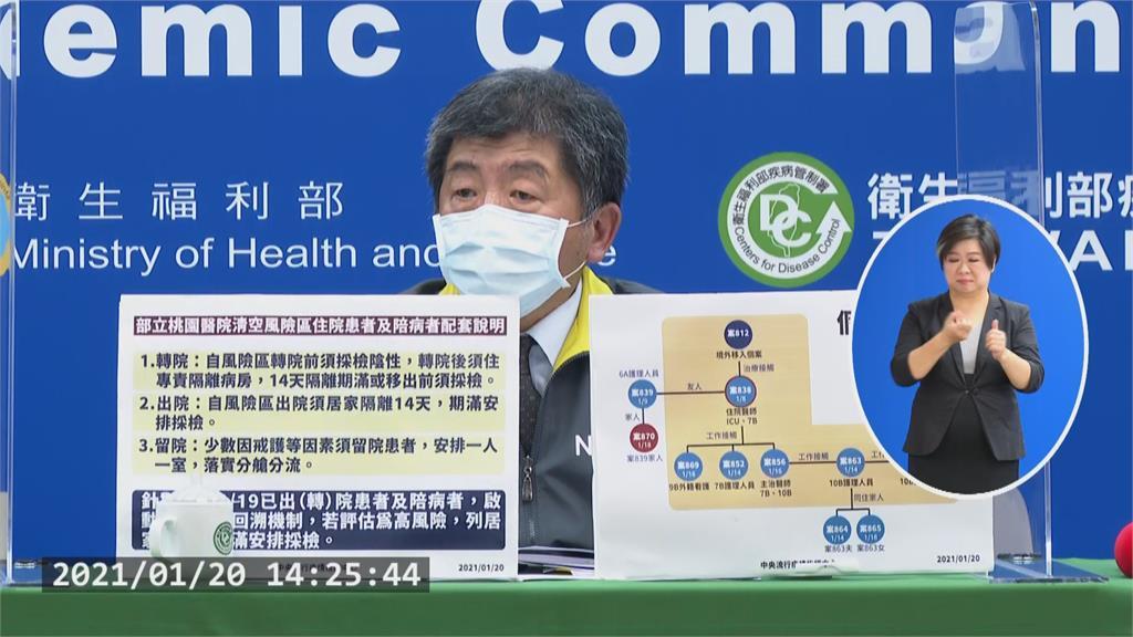 感冒一週無暇養病 陳時中記者會劇烈咳嗽