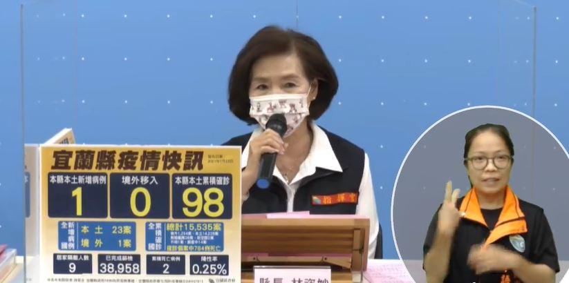快新聞/宜蘭本土+1! 30多歲男到台北找朋友後確診「Ct值僅11」