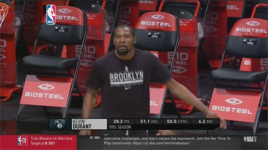 NBA/籃網杜蘭特接觸染疫者 自我隔離7天缺賽4場