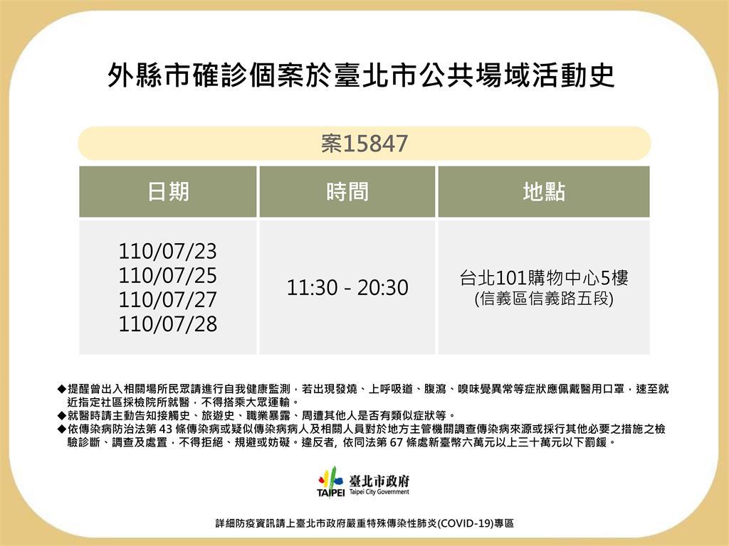 快新聞/新北公布4確診者足跡 曾去遠東百貨、台北101購物中心、家樂福汐科店
