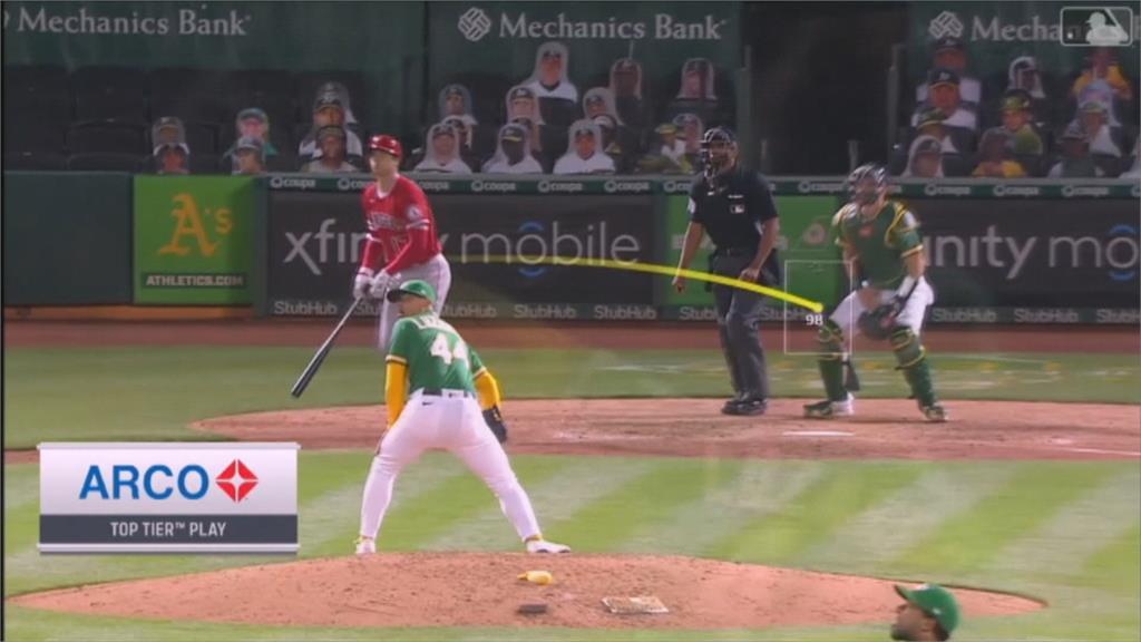 MLB/98英里紅中球!大谷轟本季第18支全壘打 並列美聯第二多