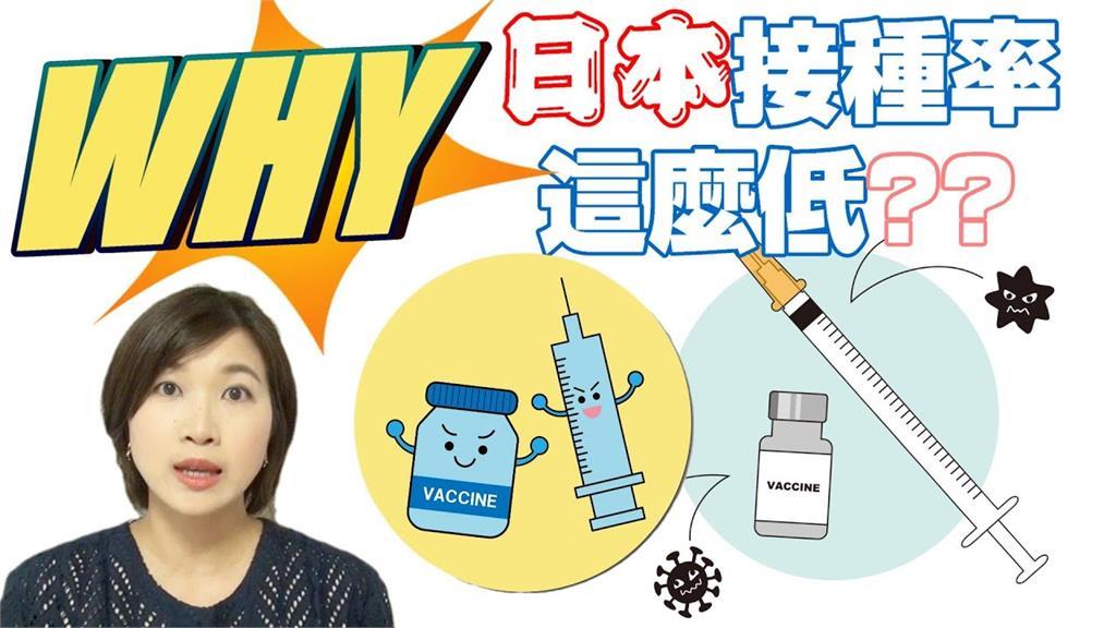 日本疫情嚴峻接種率卻低!在日台人妻揭「真相」 曝:預約人數爆滿