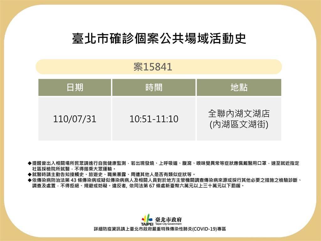 快新聞/北市公布最新確診者足跡 7/31上午到過全聯內湖文湖店