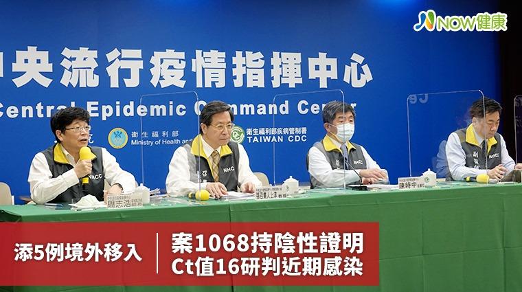 添5例境外移入 案1068持陰性證明Ct值16研判近期感染