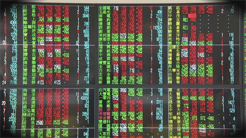 零本土破功 台股資金直衝生技防疫類股 原物料、航運行情續看漲 大盤有望戰新高?