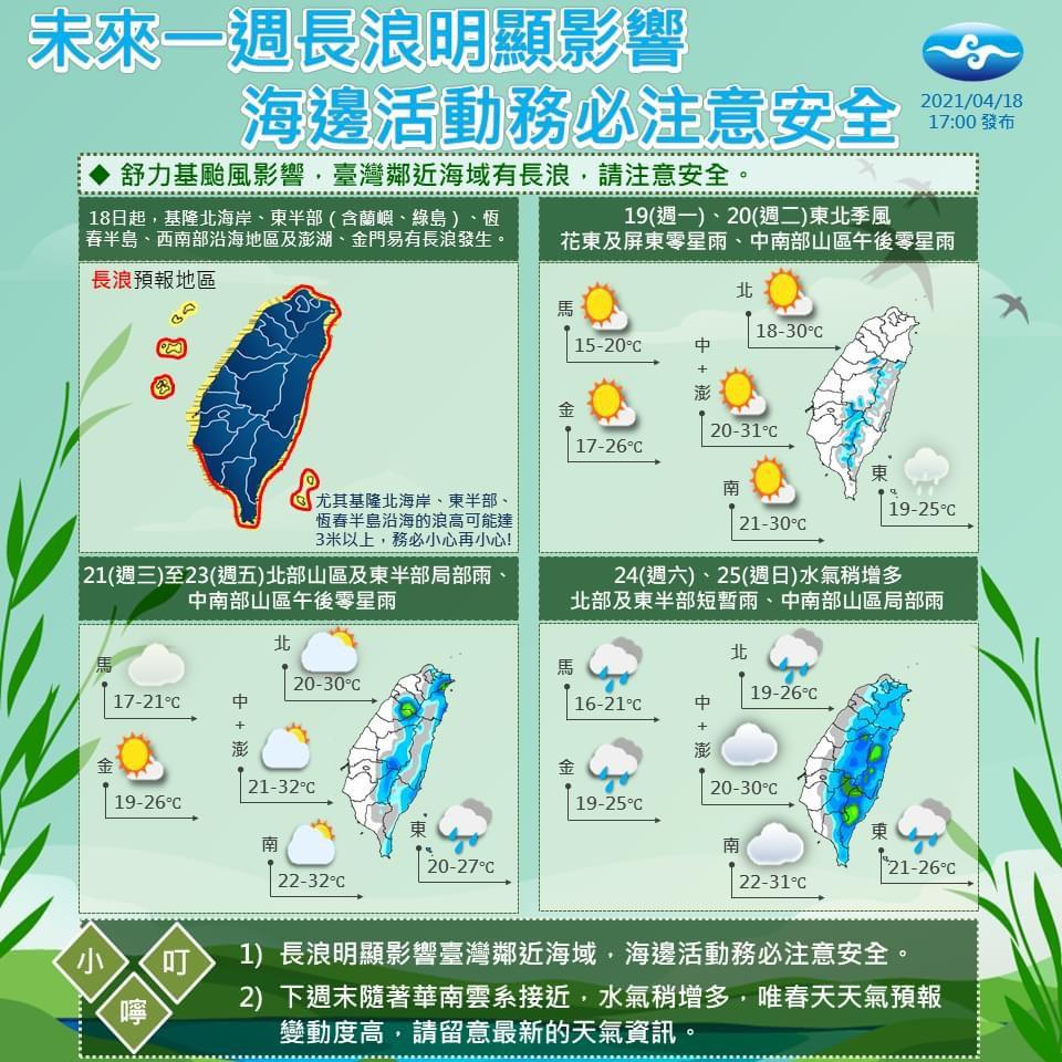 快新聞/氣象局曝未來一週降雨熱點 「舒力基」恐帶3米長浪